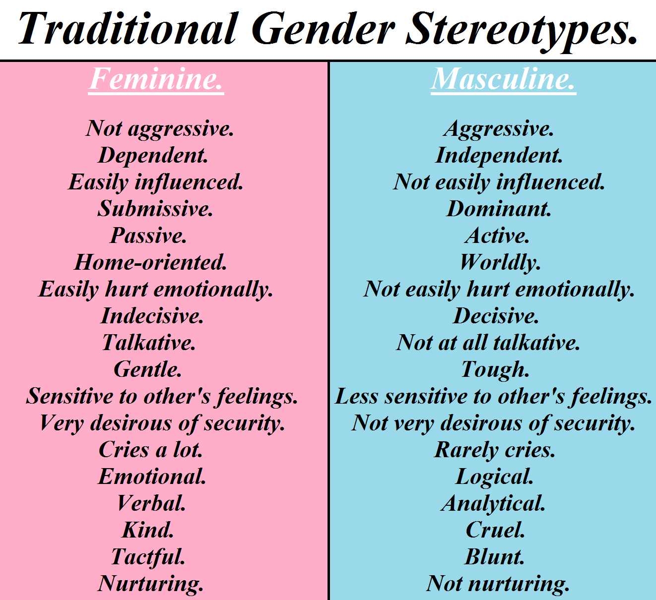 stereotypes and the culture of the Why stereotypes are bad and what you can do about them  my result wasn't wholly unexpected — i live in a culture that regularly questions whether women should.